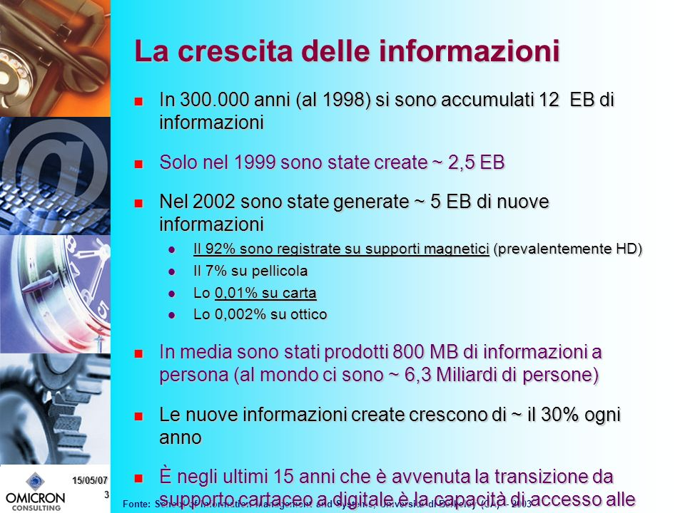 3 15/05/07 La crescita delle informazioni Fonte: School of Information Management and Systems, Università di Berkeley (CA) – 2003 In 300.000 anni (al