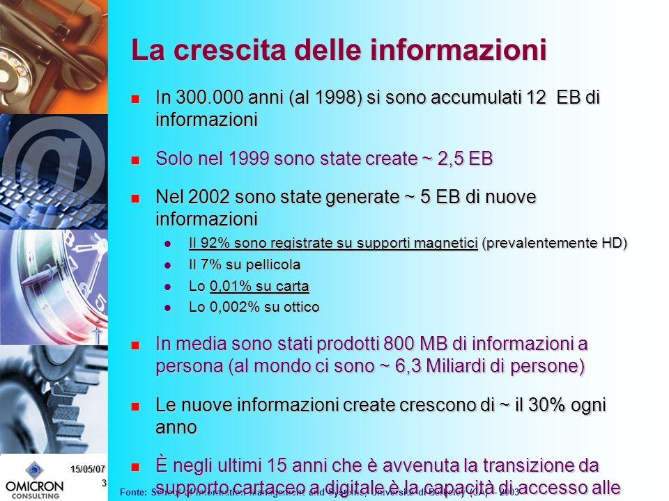 4 15/05/07 La gestione delle informazioni La difficoltà che emerge è quella di gestire in modo efficace le informazioni.