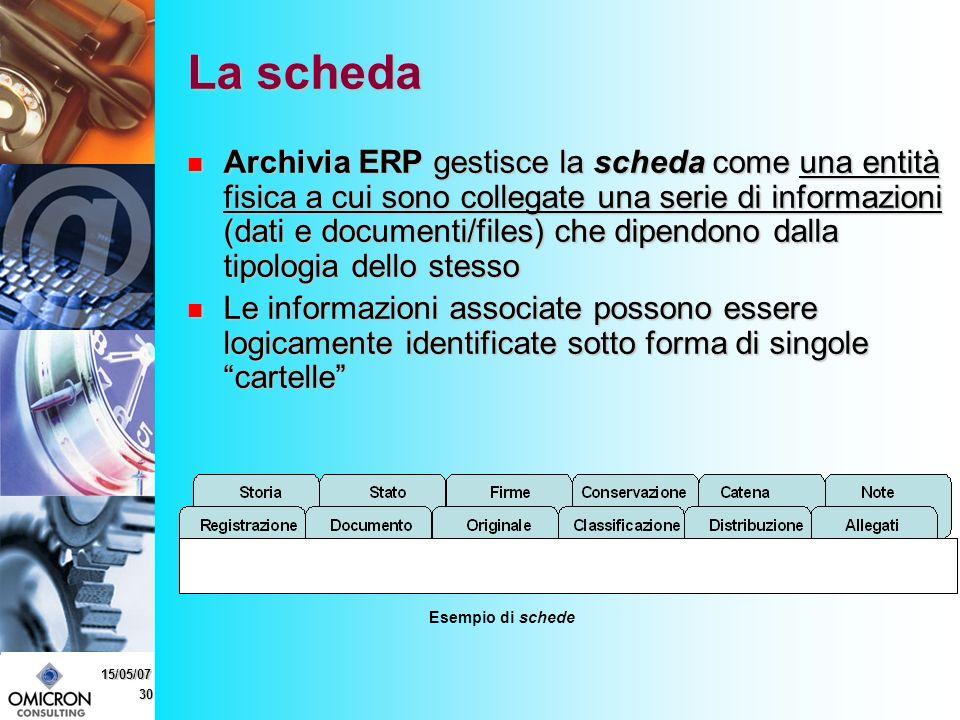 30 15/05/07 La scheda Archivia ERP gestisce la scheda come una entità fisica a cui sono collegate una serie di informazioni (dati e documenti/files) che dipendono dalla tipologia dello stesso Archivia ERP gestisce la scheda come una entità fisica a cui sono collegate una serie di informazioni (dati e documenti/files) che dipendono dalla tipologia dello stesso Le informazioni associate possono essere logicamente identificate sotto forma di singole cartelle Le informazioni associate possono essere logicamente identificate sotto forma di singole cartelle Esempio di schede