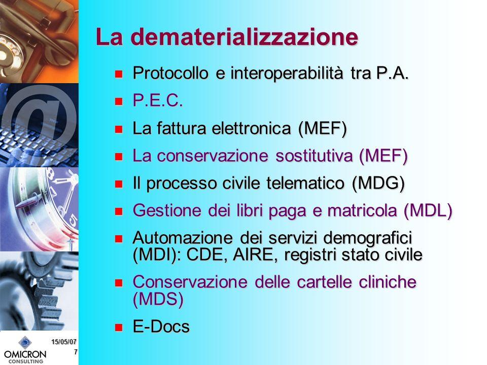7 15/05/07 La dematerializzazione Protocollo e interoperabilità tra P.A.