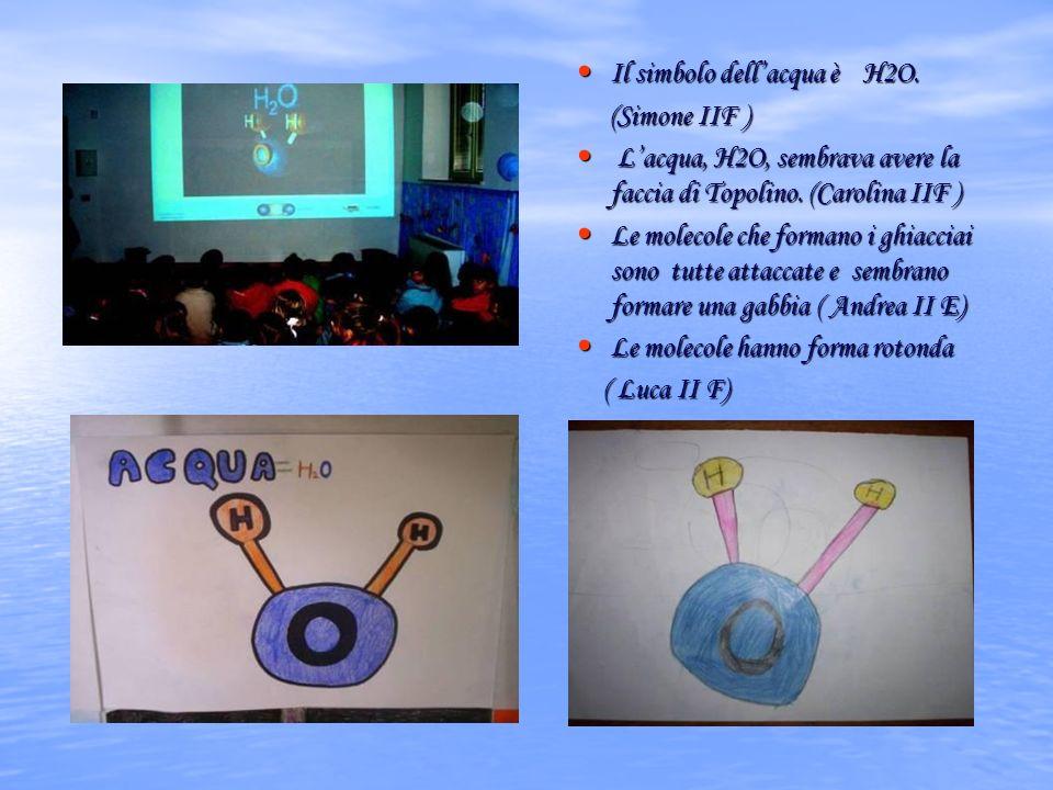 Ecco cosa ci ricordiamo … Nella stanza la Sig.ra Paola ha proiettato unimmagine sul muro, poi ci ha fatto vedere delle figure e in alcune di queste cerano delle molecole e dentro erano fatte così H2O, cioè un atomo di ossigeno e due di idrogeno ( Sonia IIE) Nella stanza la Sig.ra Paola ha proiettato unimmagine sul muro, poi ci ha fatto vedere delle figure e in alcune di queste cerano delle molecole e dentro erano fatte così H2O, cioè un atomo di ossigeno e due di idrogeno ( Sonia IIE) In ogni goccia dacqua ci sono tante molecole (Francesco II E ) In ogni goccia dacqua ci sono tante molecole (Francesco II E ) Abbiamo così scoperto che lacqua è formata da una molecola di ossigeno e due molecole di idrogeno.