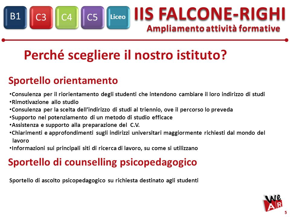 Liceo Scientifico – Scienze Applicate C3C4C5 Liceo IIS FALCONE-RIGHI S1 B1 26