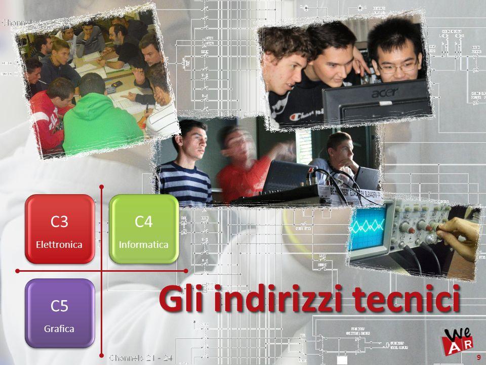 Liceo Scientifico – Scienze Applicate C3C4C5 Liceo IIS FALCONE-RIGHI S1 B1 30