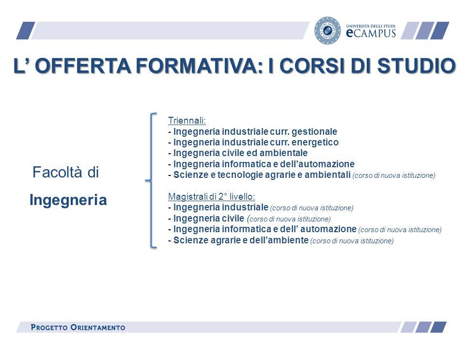 L OFFERTA FORMATIVA: I CORSI DI STUDIO Facoltà di Ingegneria Triennali: - Ingegneria industriale curr. gestionale - Ingegneria industriale curr. energ
