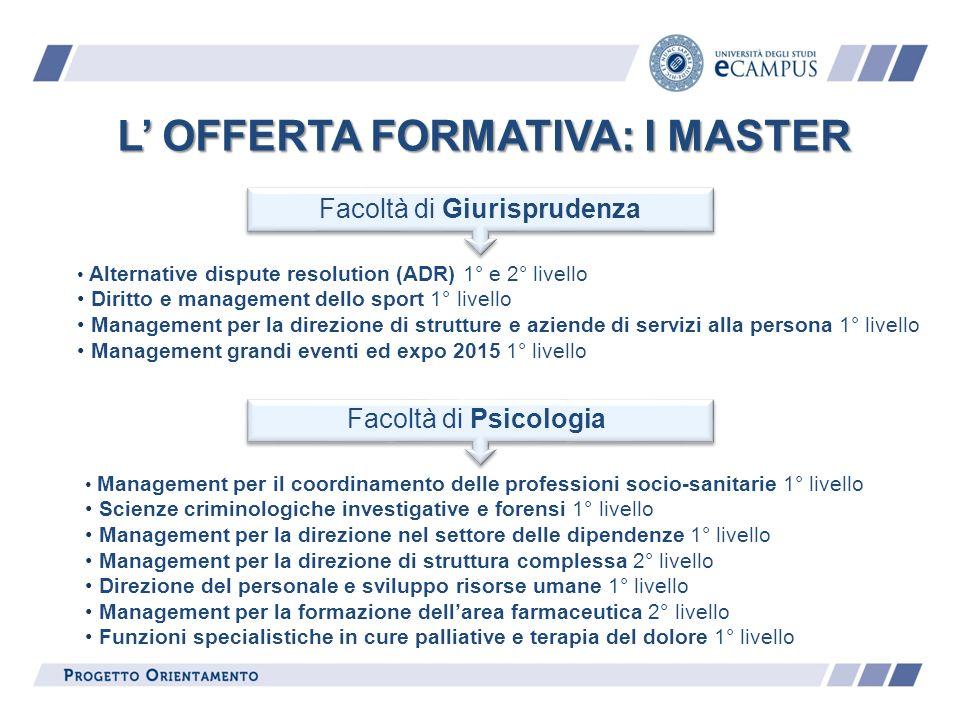 L OFFERTA FORMATIVA: I MASTER Management per il coordinamento delle professioni socio-sanitarie 1° livello Scienze criminologiche investigative e fore