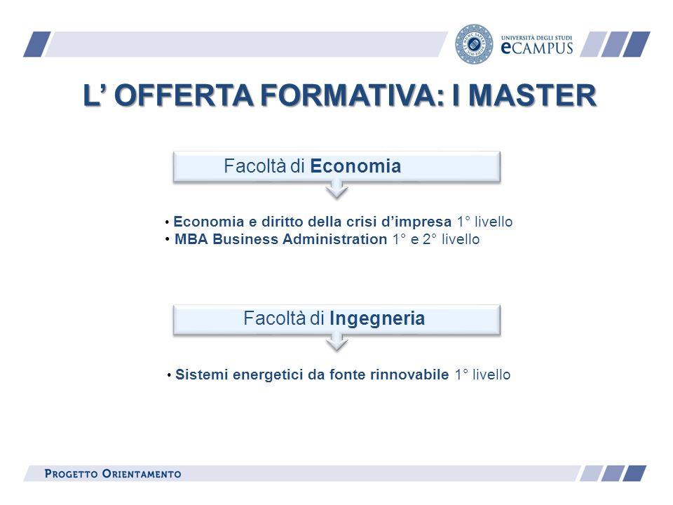 L OFFERTA FORMATIVA: I MASTER Sistemi energetici da fonte rinnovabile 1° livello Economia e diritto della crisi dimpresa 1° livello MBA Business Admin