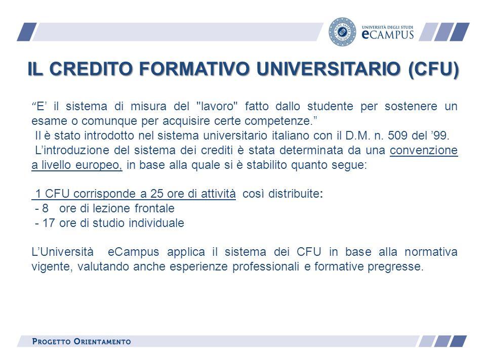 IL CREDITO FORMATIVO UNIVERSITARIO (CFU) E il sistema di misura del