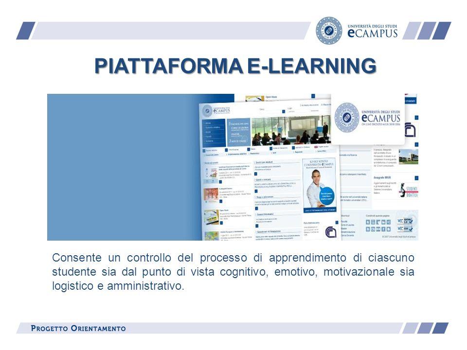 PIATTAFORMA E-LEARNING Consente un controllo del processo di apprendimento di ciascuno studente sia dal punto di vista cognitivo, emotivo, motivaziona