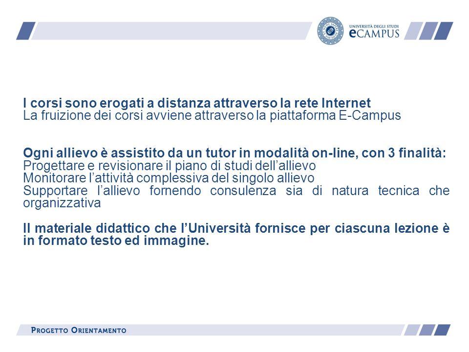 I corsi sono erogati a distanza attraverso la rete Internet La fruizione dei corsi avviene attraverso la piattaforma E-Campus Ogni allievo è assistito