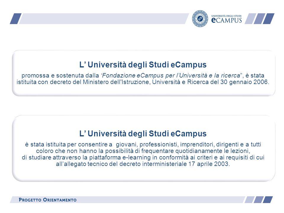 L Università degli Studi eCampus promossa e sostenuta dalla Fondazione eCampus per lUniversità e la ricerca, è stata istituita con decreto del Ministe