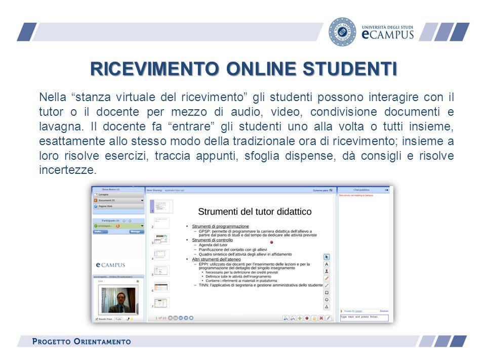 Nella stanza virtuale del ricevimento gli studenti possono interagire con il tutor o il docente per mezzo di audio, video, condivisione documenti e la
