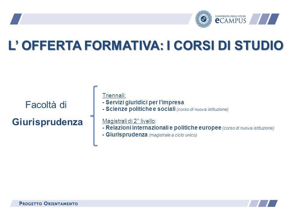 L OFFERTA FORMATIVA: I CORSI DI STUDIO Triennali: - Economia curr.