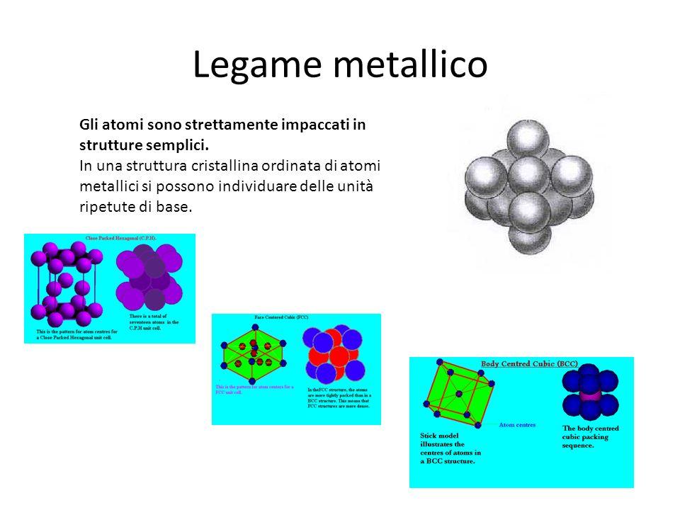 Legame metallico Gli atomi sono strettamente impaccati in strutture semplici. In una struttura cristallina ordinata di atomi metallici si possono indi