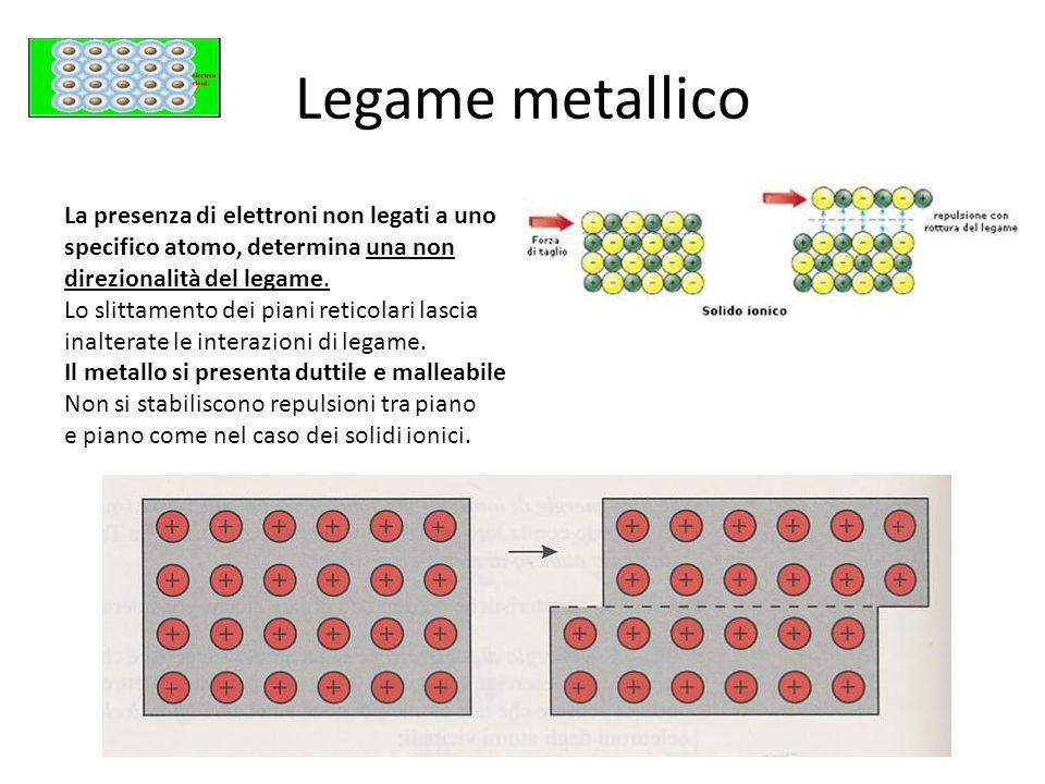 Legame metallico La presenza di elettroni non legati a uno specifico atomo, determina una non direzionalità del legame. Lo slittamento dei piani retic