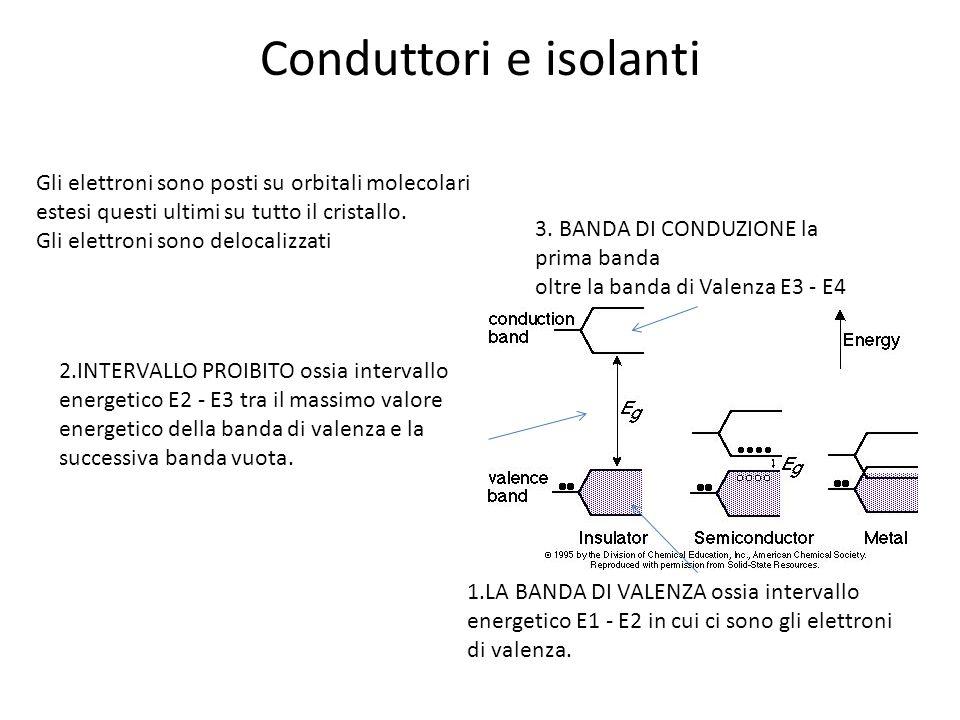 Conduttori e isolanti 2.INTERVALLO PROIBITO ossia intervallo energetico E2 - E3 tra il massimo valore energetico della banda di valenza e la successiv