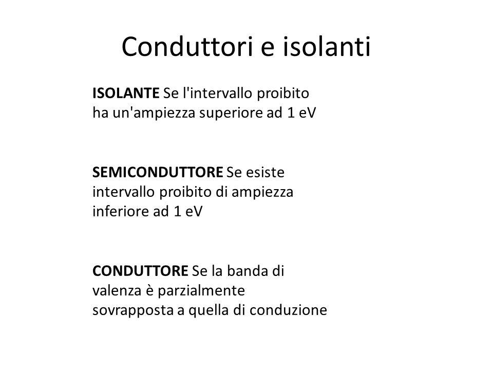 Conduttori e isolanti ISOLANTE Se l'intervallo proibito ha un'ampiezza superiore ad 1 eV SEMICONDUTTORE Se esiste intervallo proibito di ampiezza infe