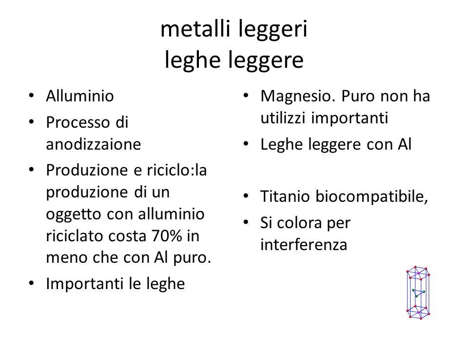 metalli leggeri leghe leggere Alluminio Processo di anodizzaione Produzione e riciclo:la produzione di un oggetto con alluminio riciclato costa 70% in