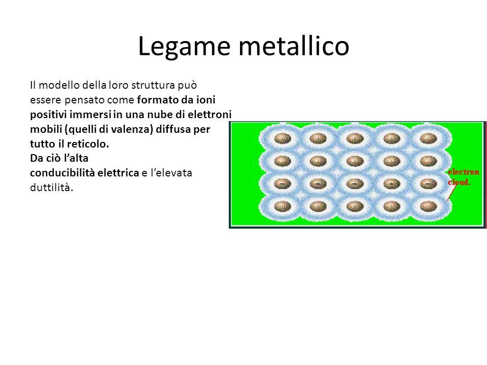 Legame metallico Il modello della loro struttura può essere pensato come formato da ioni positivi immersi in una nube di elettroni mobili (quelli di v