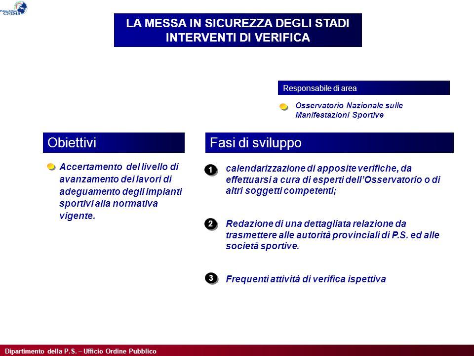 Dipartimento della P.S. – Ufficio Ordine Pubblico Accertamento del livello di avanzamento dei lavori di adeguamento degli impianti sportivi alla norma