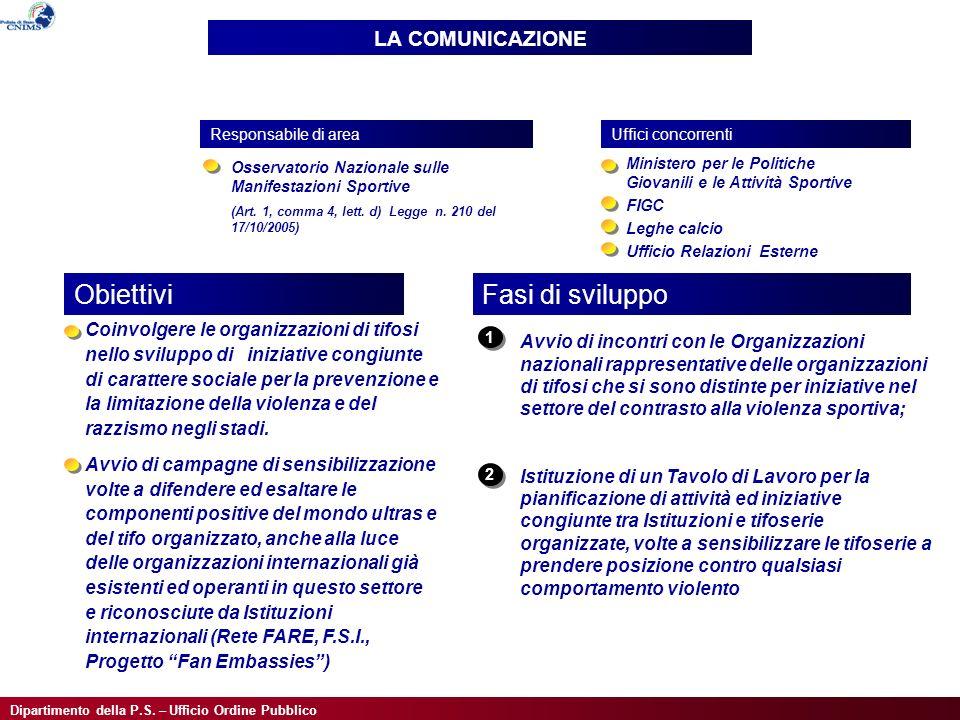 Dipartimento della P.S. – Ufficio Ordine Pubblico Coinvolgere le organizzazioni di tifosi nello sviluppo di iniziative congiunte di carattere sociale