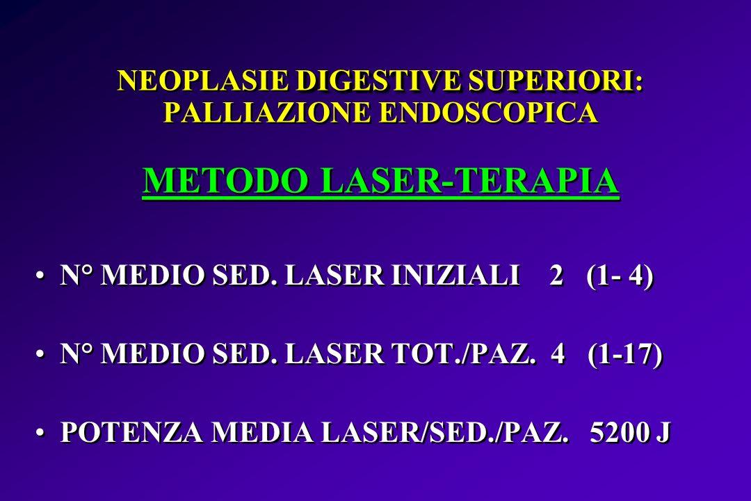 DIGESTIVE SUPERIORI NEOPLASIE DIGESTIVE SUPERIORI: PALLIAZIONE ENDOSCOPICA METODO LASER-TERAPIA N° MEDIO SED. LASER INIZIALI 2 (1- 4) N° MEDIO SED. LA