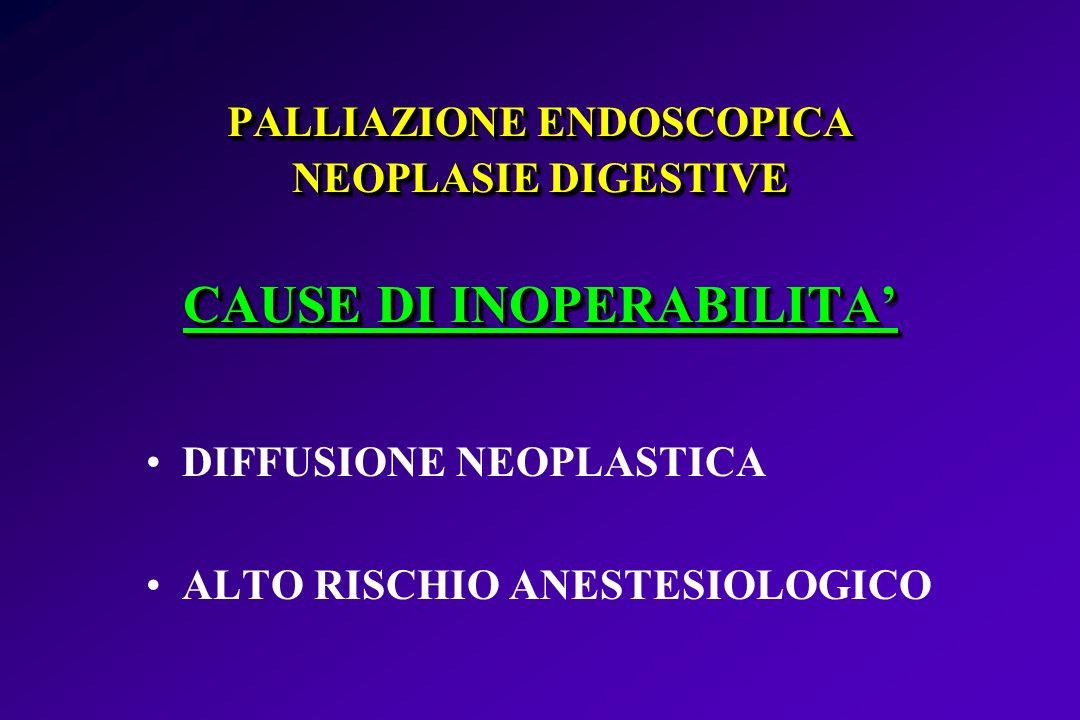 PALLIAZIONE ENDOSCOPICA NEOPLASIE DIGESTIVE CAUSE DI INOPERABILITA PALLIAZIONE ENDOSCOPICA NEOPLASIE DIGESTIVE CAUSE DI INOPERABILITA DIFFUSIONE NEOPL