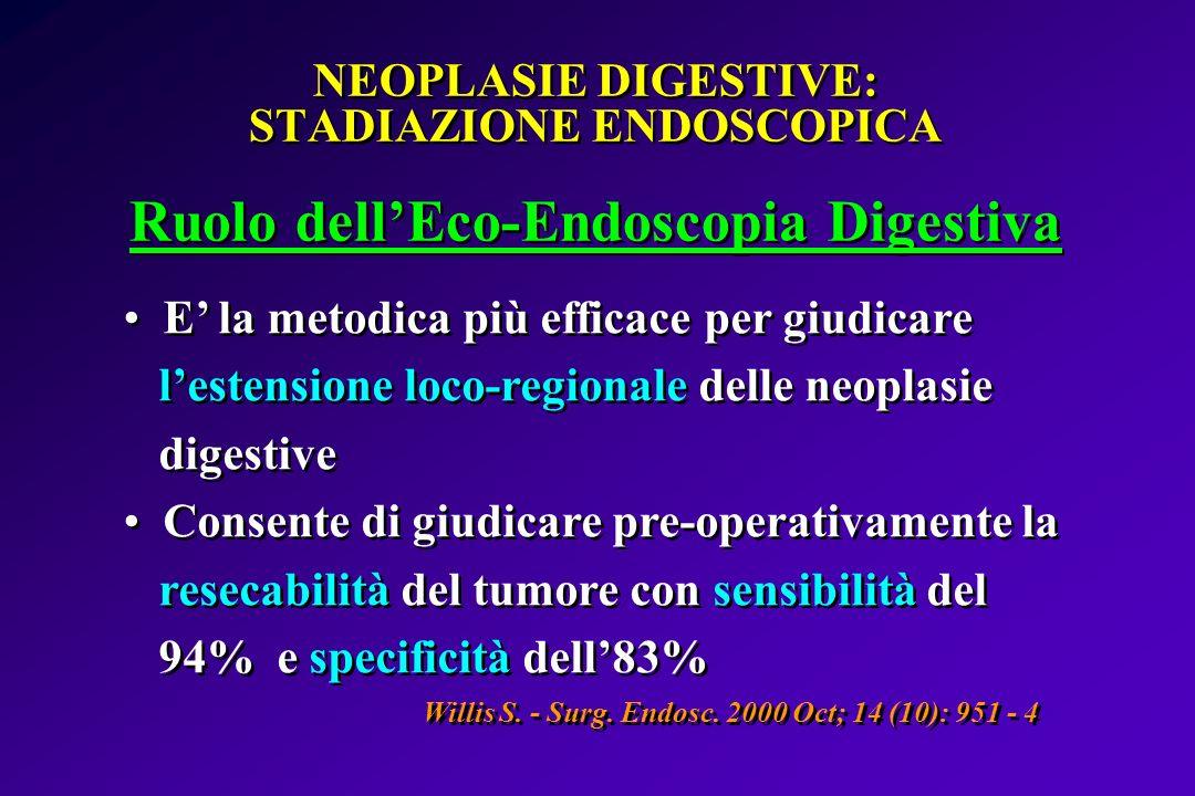 NEOPLASIE DIGESTIVE: STADIAZIONE ENDOSCOPICA Ruolo dellEco-Endoscopia Digestiva E la metodica più efficace per giudicare lestensione loco-regionale de