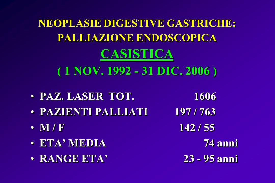 NEOPLASIE DIGESTIVE GASTRICHE: PALLIAZIONE ENDOSCOPICA CASISTICA ( 1 NOV. 1992 - 31 DIC. 2006 ) PAZ. LASER TOT. 1606 PAZIENTI PALLIATI 197 / 763 M / F