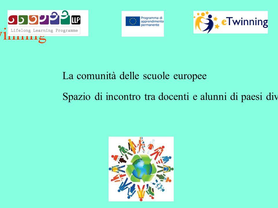 eTwinning La comunità delle scuole europee Spazio di incontro tra docenti e alunni di paesi diversi per creare gemellaggi elettronici