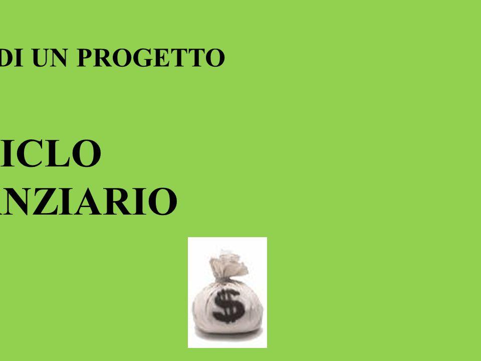 CICLO DI VITA DI UN PROGETTO CICLO FINANZIARIO