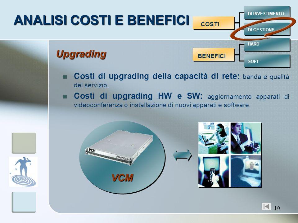 10 COSTI BENEFICI DI INVESTIMENTO DI GESTIONE HARD SOFT Costi di upgrading della capacità di rete: banda e qualità del servizio. Costi di upgrading HW