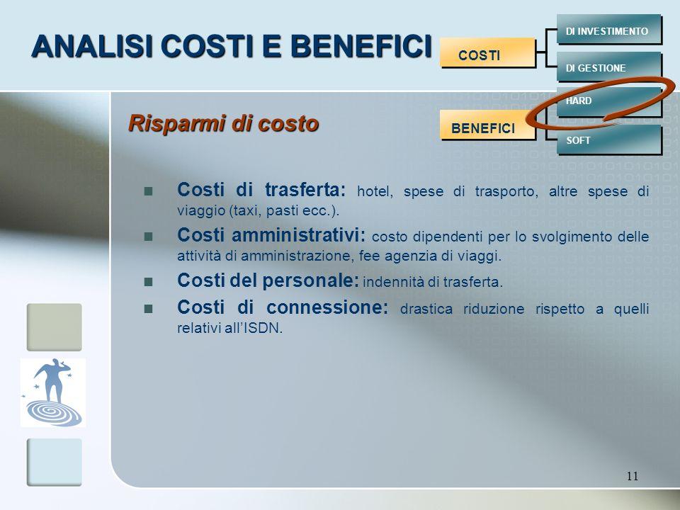 11 COSTI BENEFICI DI INVESTIMENTO DI GESTIONE HARD SOFT Costi di trasferta: hotel, spese di trasporto, altre spese di viaggio (taxi, pasti ecc.). Cost