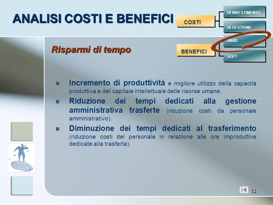 12 COSTI BENEFICI DI INVESTIMENTO DI GESTIONE HARD SOFT Incremento di produttività e migliore utilizzo della capacità produttiva e del capitale intell