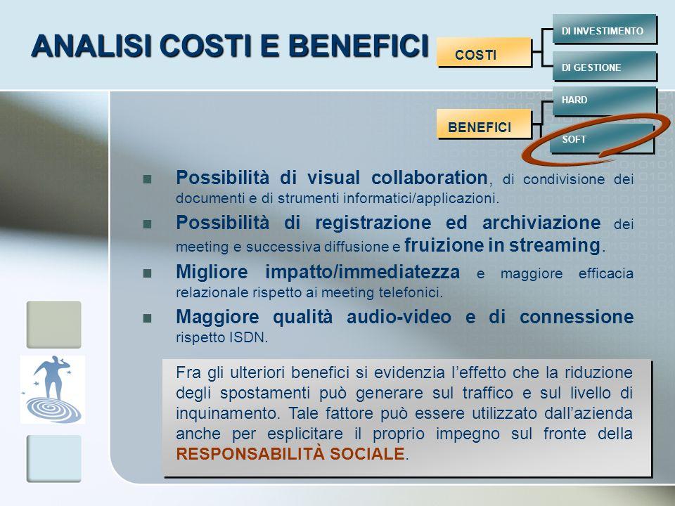 15 COSTI BENEFICI DI INVESTIMENTO DI GESTIONE HARD SOFT Possibilità di visual collaboration, di condivisione dei documenti e di strumenti informatici/
