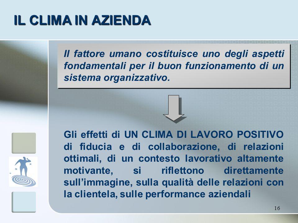 16 IL CLIMA IN AZIENDA Il fattore umano costituisce uno degli aspetti fondamentali per il buon funzionamento di un sistema organizzativo. Gli effetti