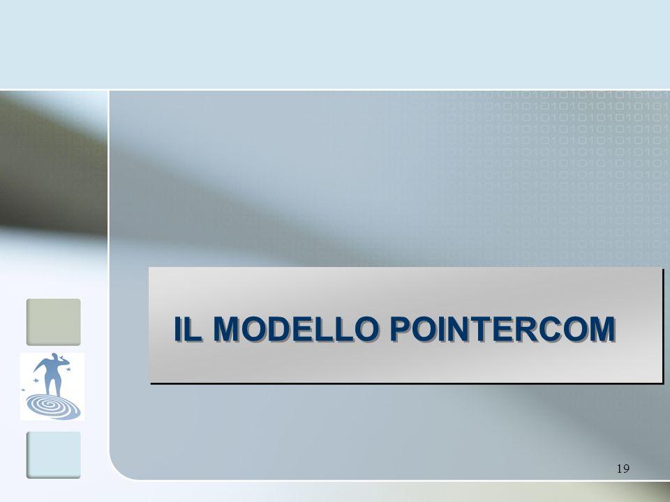 19 IL MODELLO POINTERCOM