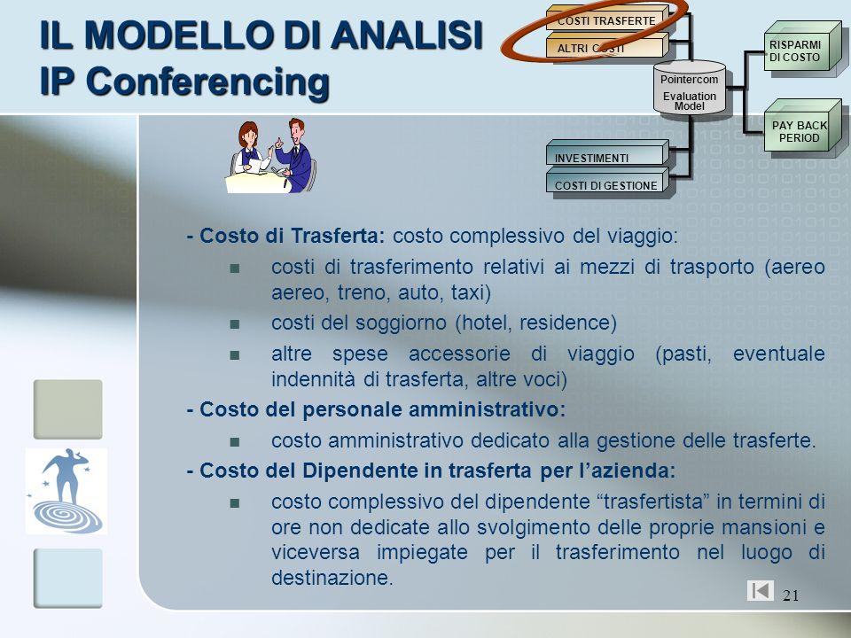 21 IL MODELLO DI ANALISI IP Conferencing Pointercom Evaluation Model INVESTIMENTI COSTI DI GESTIONE RISPARMI DI COSTO PAY BACK PERIOD COSTI TRASFERTE