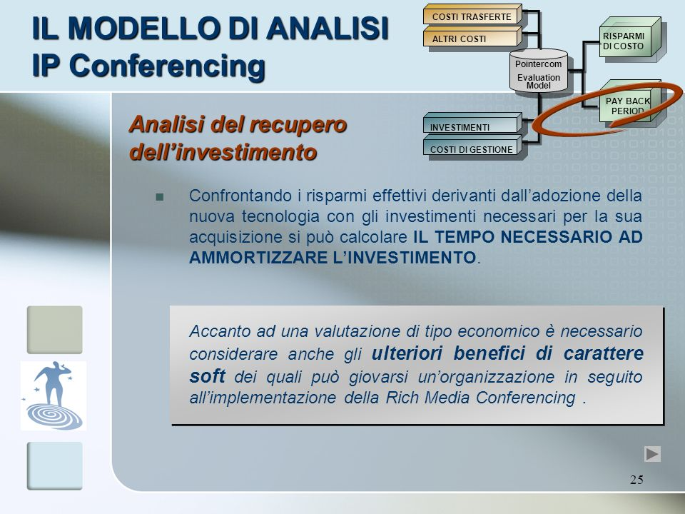 25 IL MODELLO DI ANALISI IP Conferencing Pointercom Evaluation Model INVESTIMENTI COSTI DI GESTIONE RISPARMI DI COSTO PAY BACK PERIOD COSTI TRASFERTE