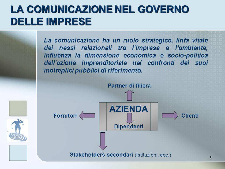3 LA COMUNICAZIONE NEL GOVERNO DELLE IMPRESE La comunicazione ha un ruolo strategico, linfa vitale dei nessi relazionali tra limpresa e lambiente, inf