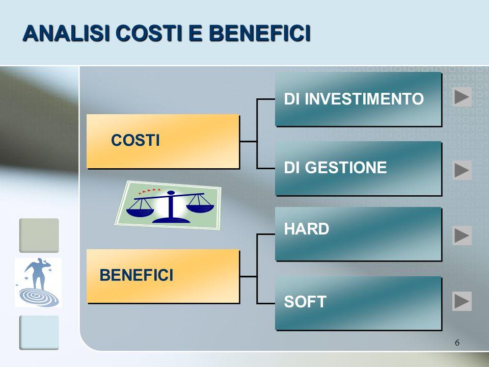 6 COSTI BENEFICI DI INVESTIMENTO DI GESTIONE HARD SOFT