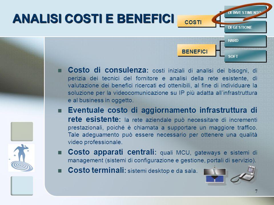 7 COSTI BENEFICI DI INVESTIMENTO DI GESTIONE HARD SOFT Costo di consulenza : costi iniziali di analisi dei bisogni, di perizia dei tecnici del fornito