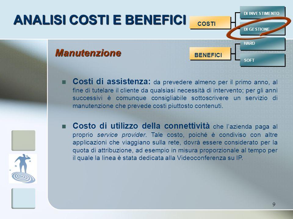 9 COSTI BENEFICI DI INVESTIMENTO DI GESTIONE HARD SOFT Costi di assistenza: da prevedere almeno per il primo anno, al fine di tutelare il cliente da q