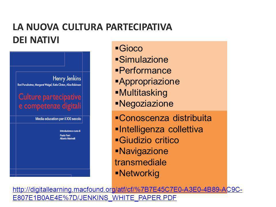 LA NUOVA CULTURA PARTECIPATIVA DEI NATIVI Gioco Simulazione Performance Appropriazione Multitasking Negoziazione Conoscenza distribuita Intelligenza c