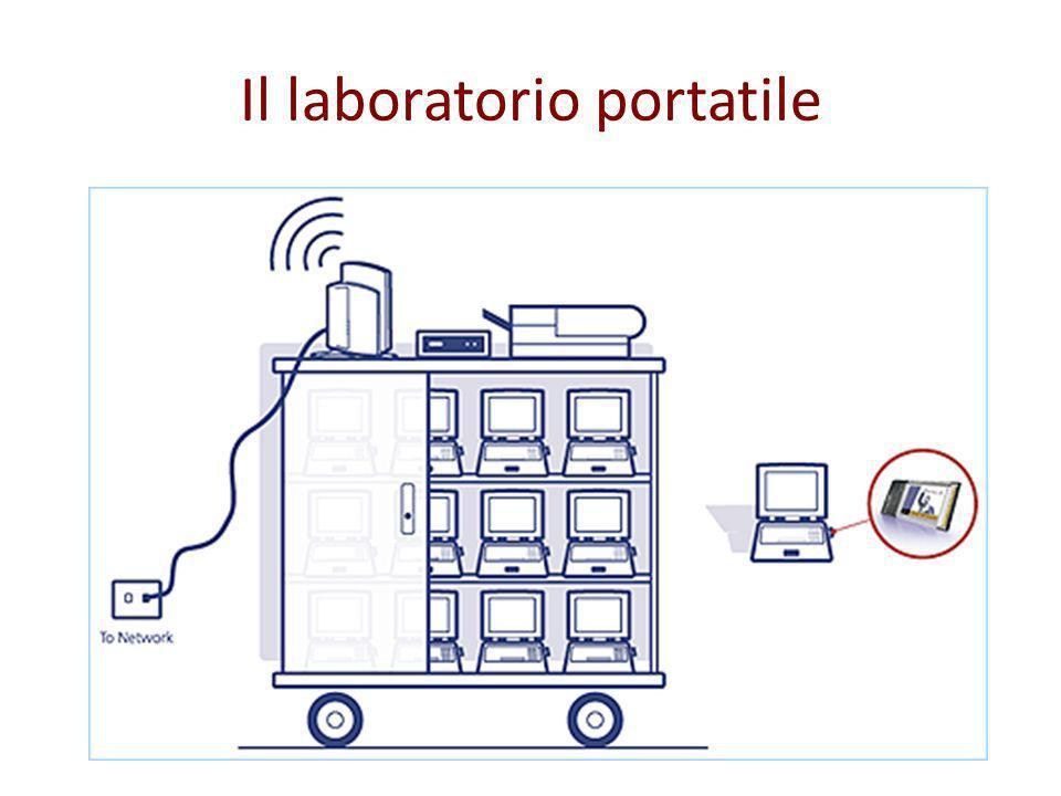 Il laboratorio portatile
