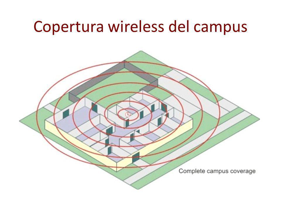 Copertura wireless del campus