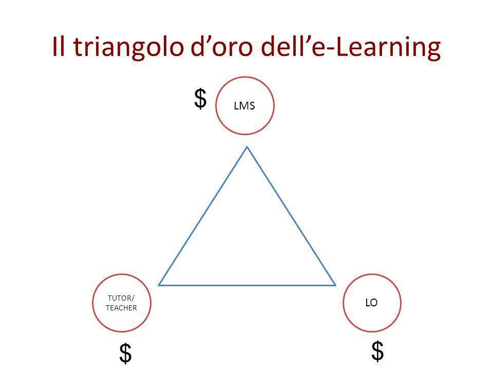 Il triangolo doro delle-Learning LMS LO TUTOR/ TEACHER $ $ $