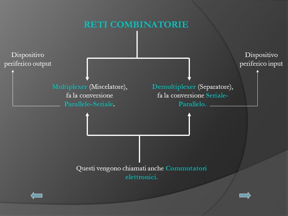 RETI COMBINATORIE Multiplexer (Miscelatore), fa la conversione Parallelo-Seriale.