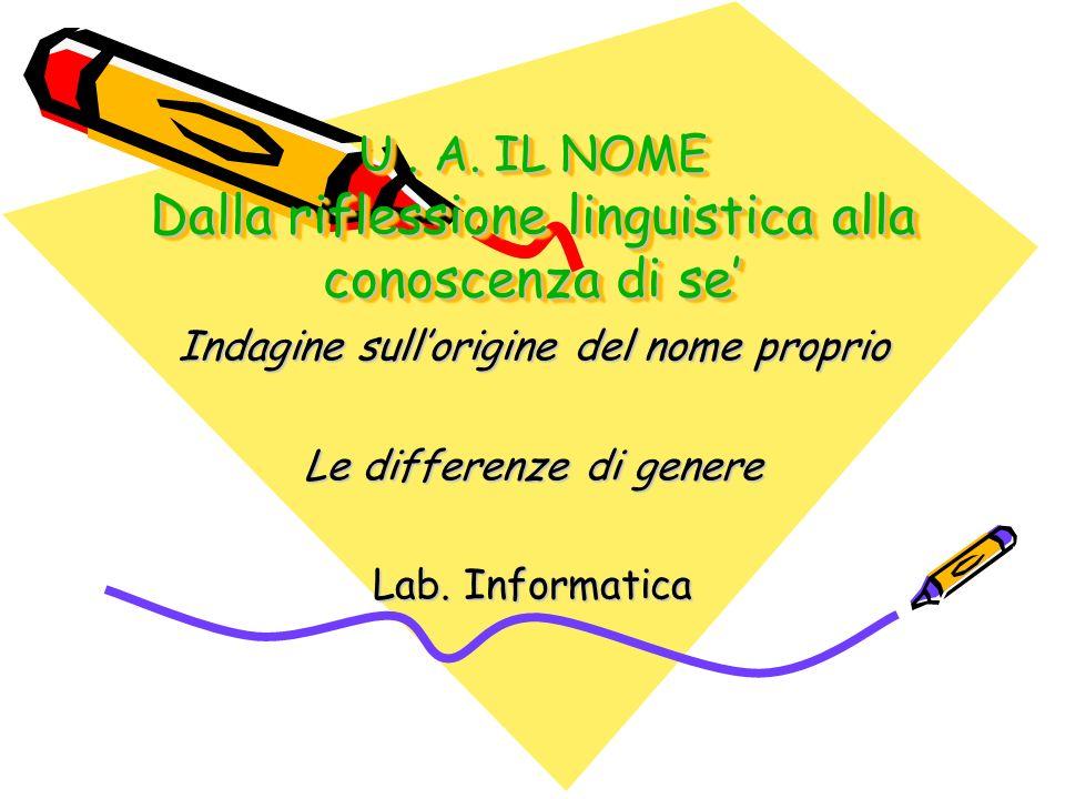 U. A. IL NOME Dalla riflessione linguistica alla conoscenza di se Indagine sullorigine del nome proprio Le differenze di genere Lab. Informatica