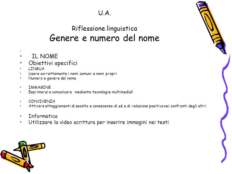 U.A. Riflessione linguistica Genere e numero del nome. IL NOME Obiettivi specifici LINGUA Usare correttamente i nomi comuni e nomi propri Numero e gen