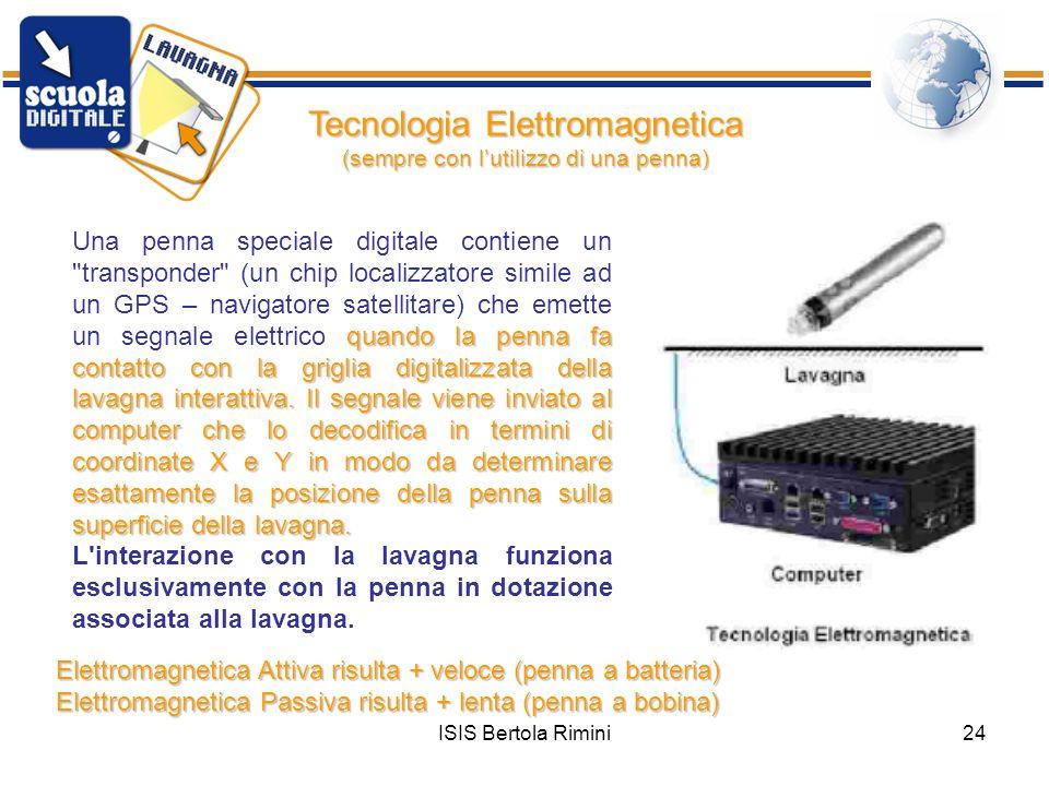 ISIS Bertola Rimini24 Tecnologia Elettromagnetica (sempre con lutilizzo di una penna) quando la penna fa contatto con la griglia digitalizzata della l